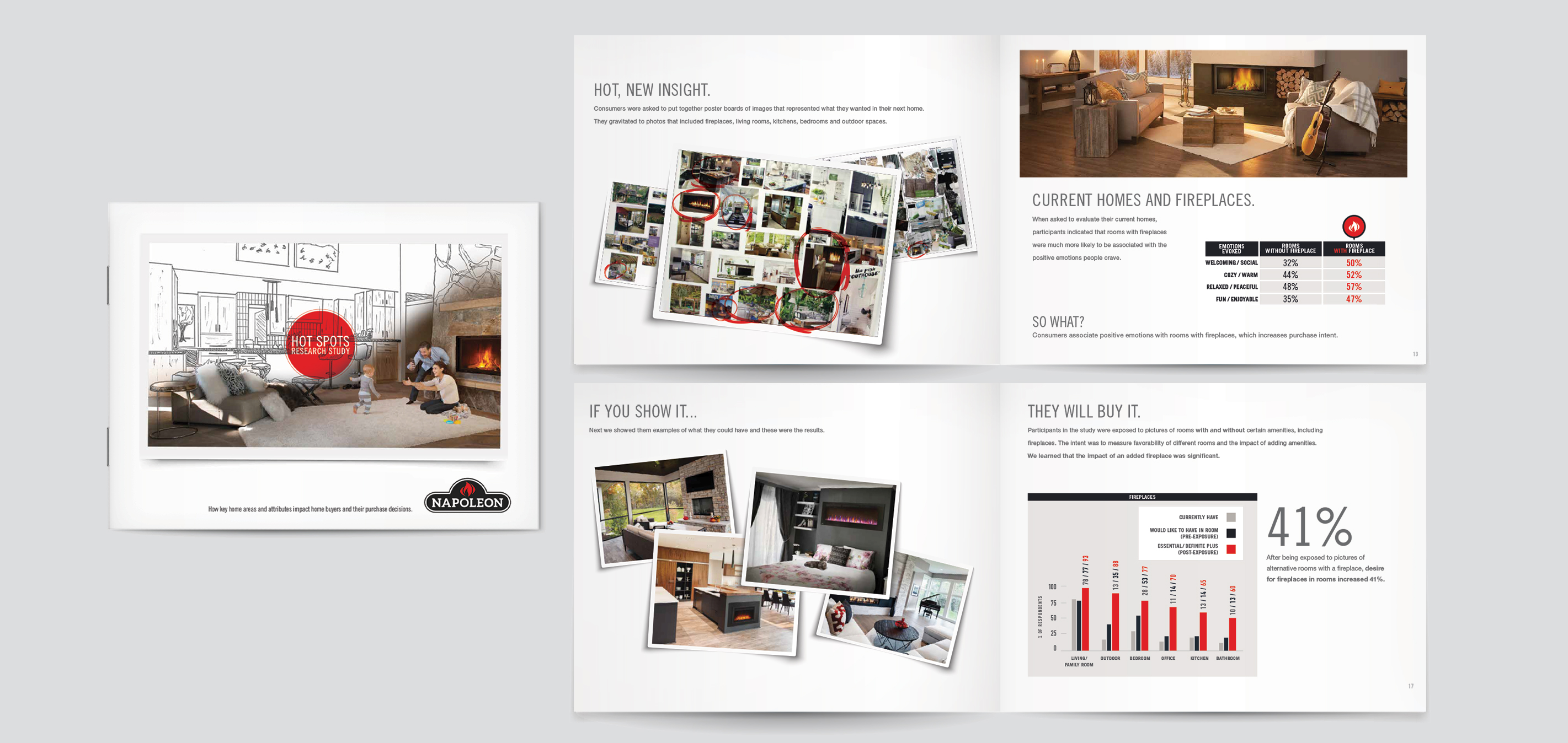 Napoleon fireplaces Hot Spots campaign consumer research study spread.