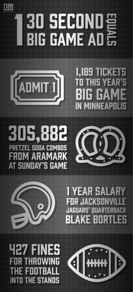 Big Game Infographic