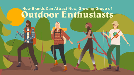 Hikers with outdoor gear and title overlay How Brands Can Attract New, Growing Group of Outdoor Enthusiasts