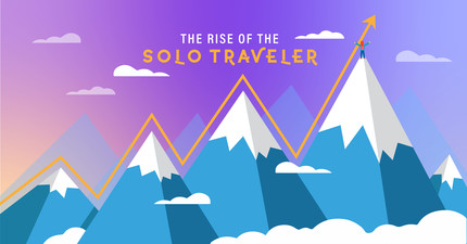 The rise of the solo traveler title with man on top of illustrated mountain